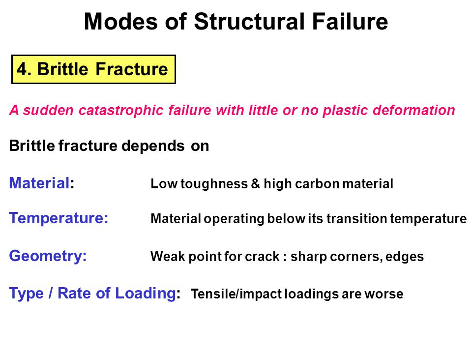 Modes of Structural Failure