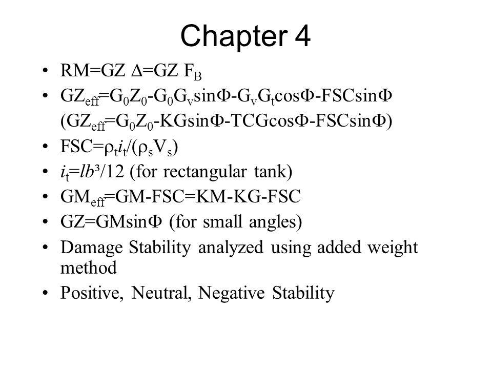 Chapter 4 RM=GZ D=GZ FB GZeff=G0Z0-G0GvsinF-GvGtcosF-FSCsinF