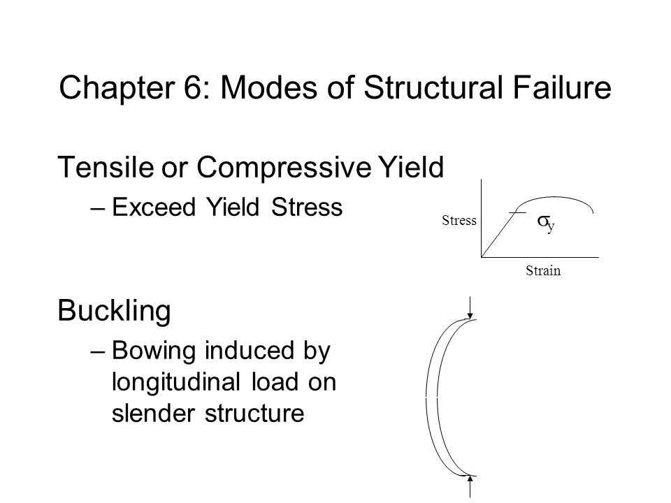 Chapter 6: Modes of Structural Failure