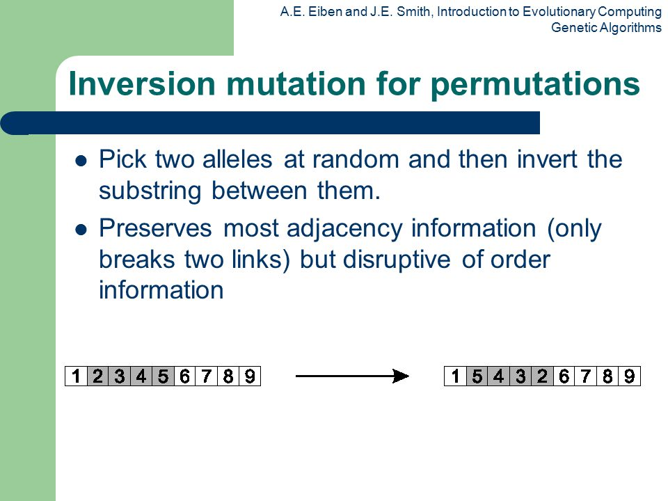 Inversion mutation for permutations