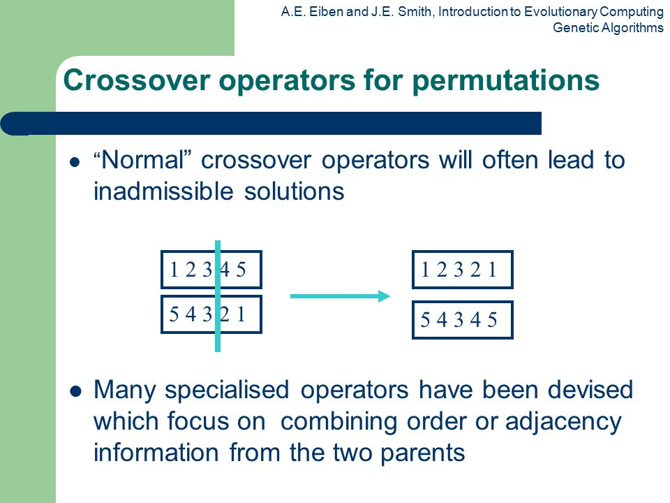 Crossover operators for permutations