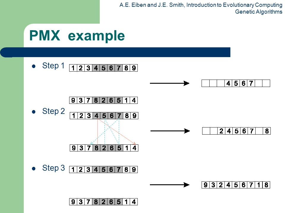 PMX example Step 1 Step 2 Step 3