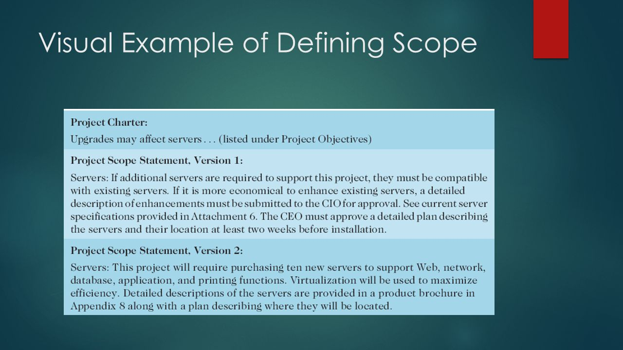 Visual Example of Defining Scope