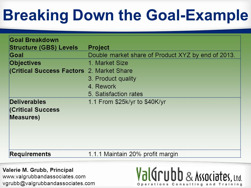 Breaking Down the Goal-Example