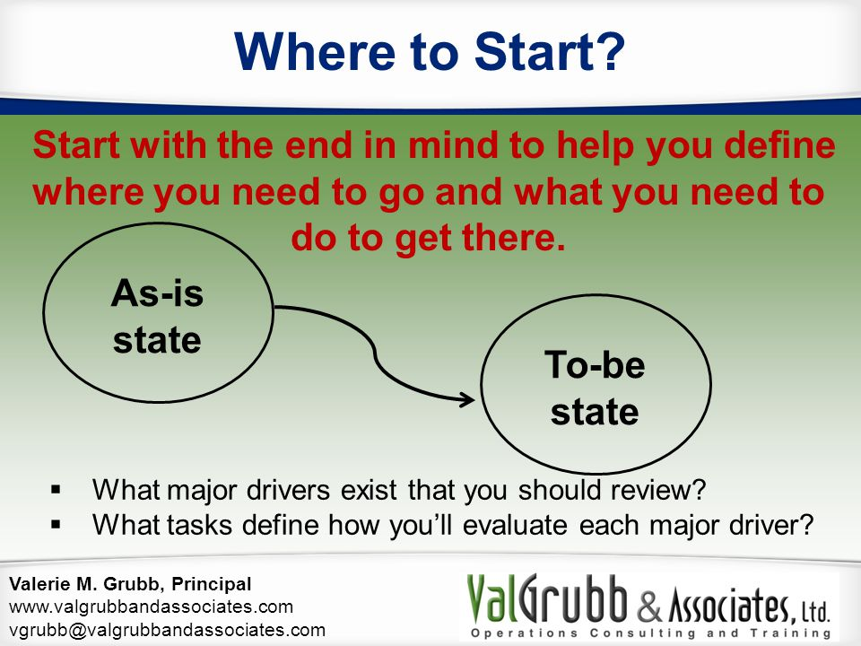 Where to Start Start with the end in mind to help you define where you need to go and what you need to.