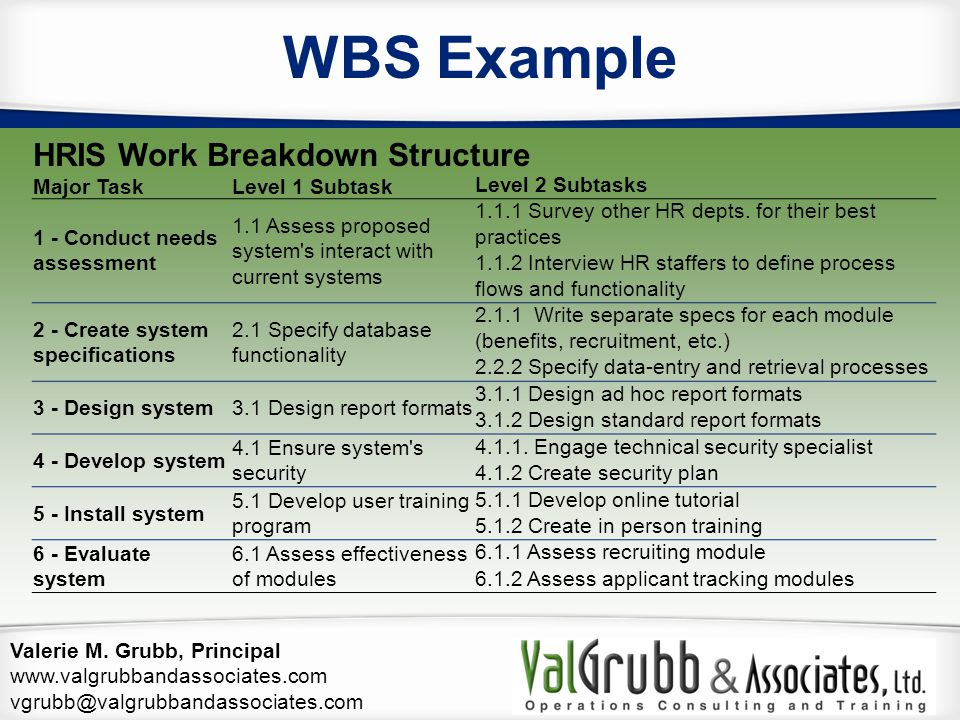WBS Example HRIS Work Breakdown Structure Major Task Level 1 Subtask