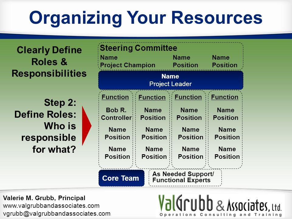 Organizing Your Resources