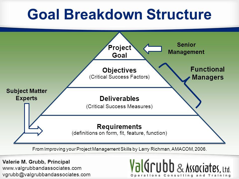 Goal Breakdown Structure