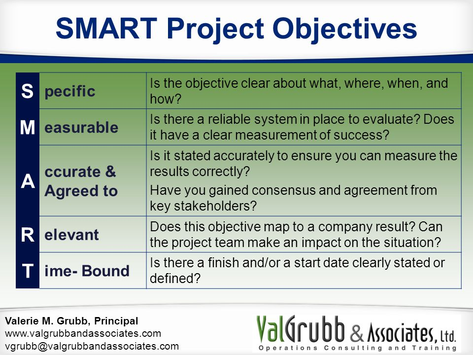 SMART Project Objectives