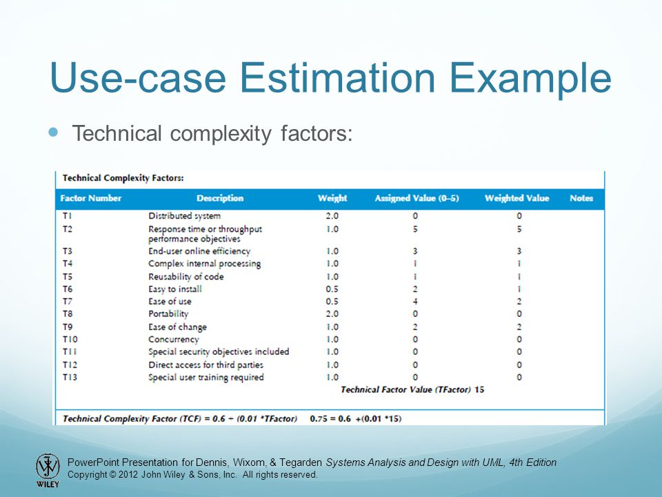 Use-case Estimation Example