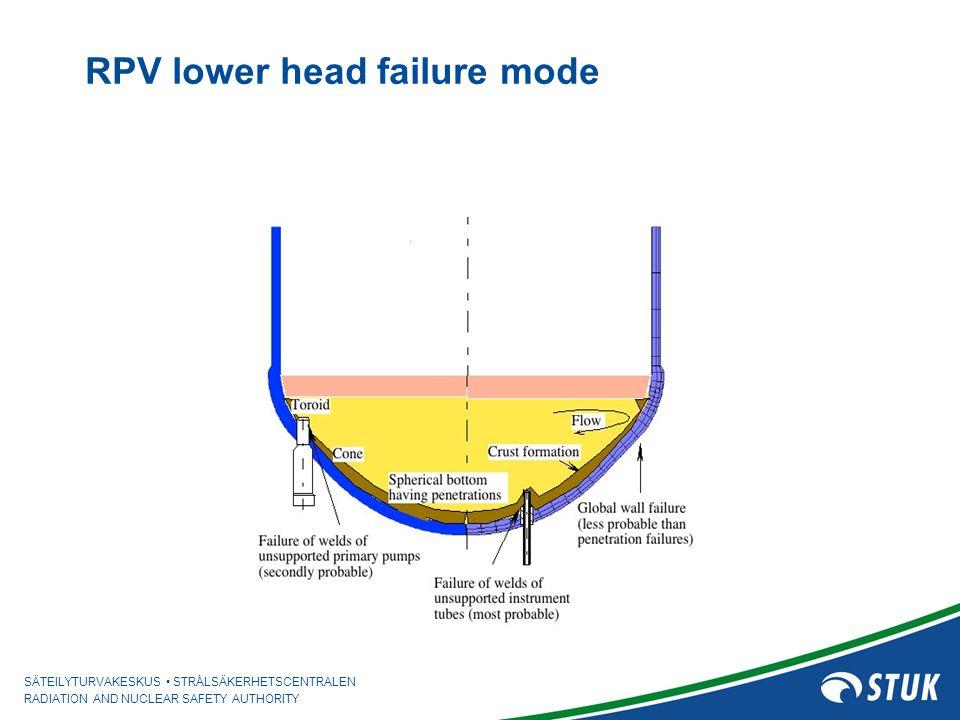 RPV lower head failure mode