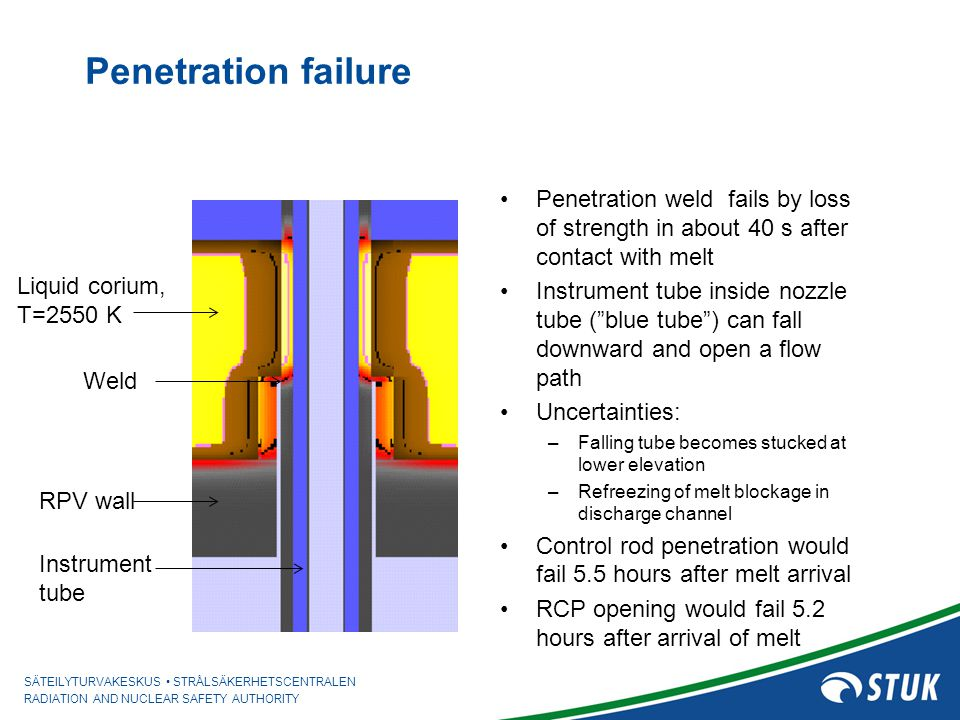Penetration failure Penetration weld fails by loss of strength in about 40 s after contact with melt.
