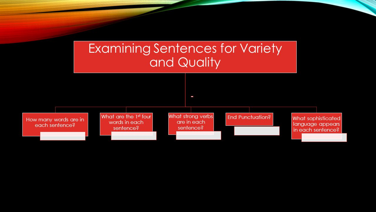 Examining Sentences for Variety and Quality