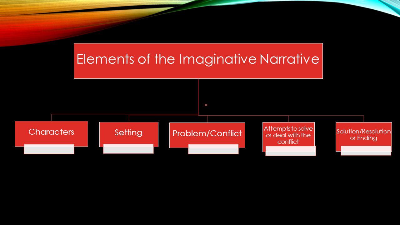 Elements of the Imaginative Narrative