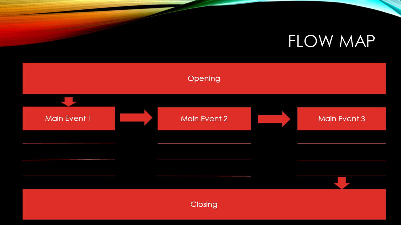 Flow Map Opening Main Event 1 Main Event 2 Main Event 3 Closing