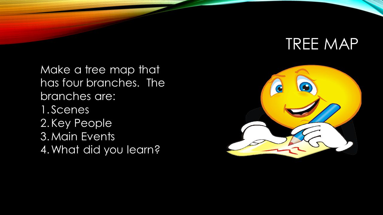 Tree Map Make a tree map that has four branches. The branches are: