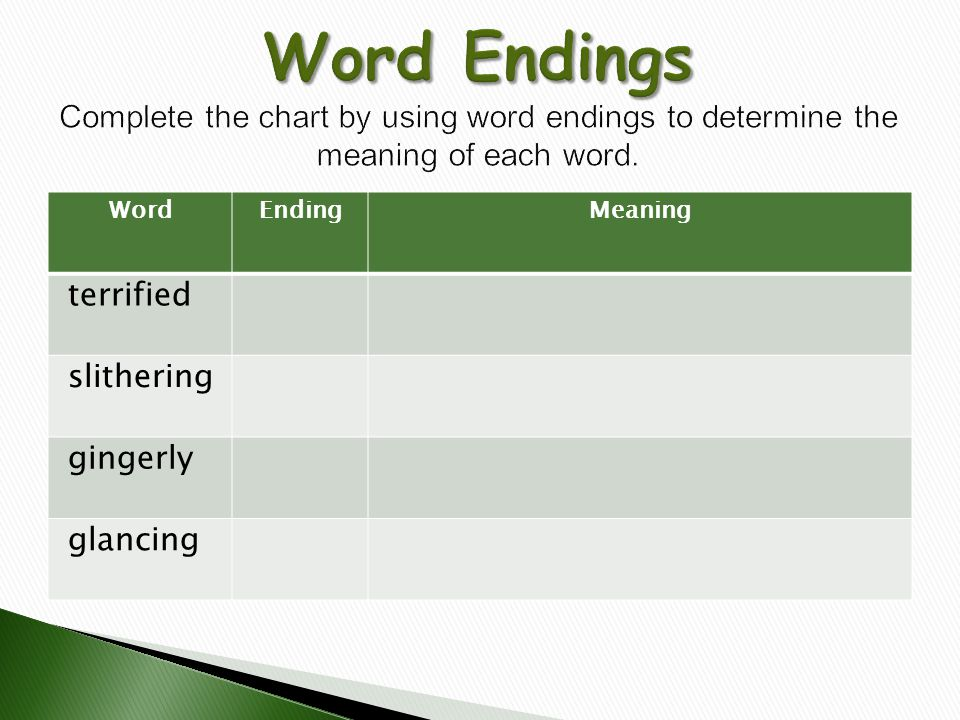 Word Endings Complete the chart by using word endings to determine the meaning of each word.