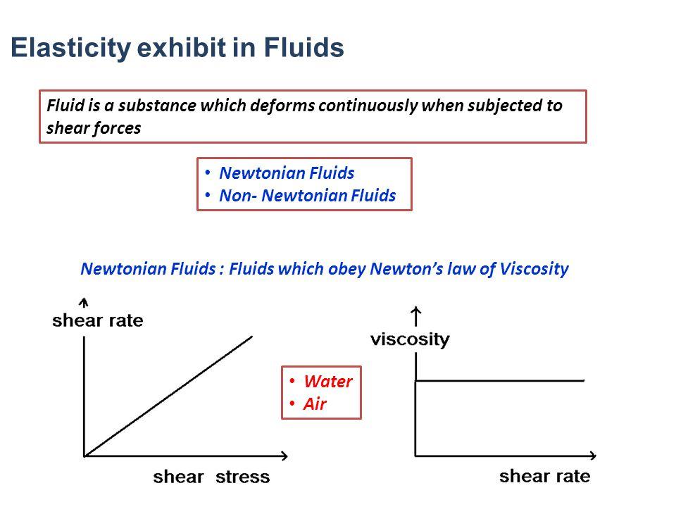 Elasticity exhibit in Fluids