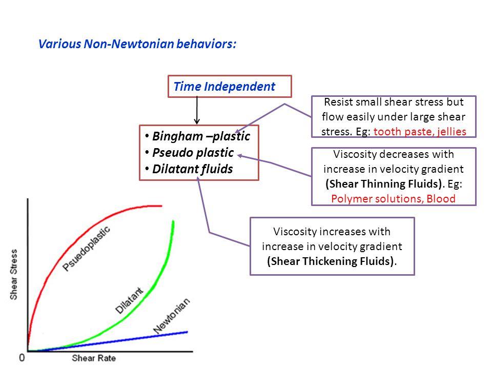 Various Non-Newtonian behaviors: