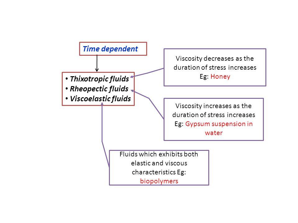 Time dependent Thixotropic fluids Rheopectic fluids