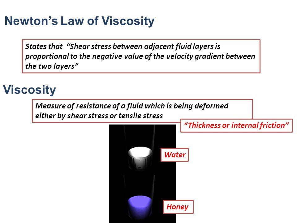 Newton's Law of Viscosity