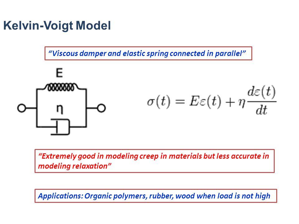 Kelvin-Voigt Model Viscous damper and elastic spring connected in parallel