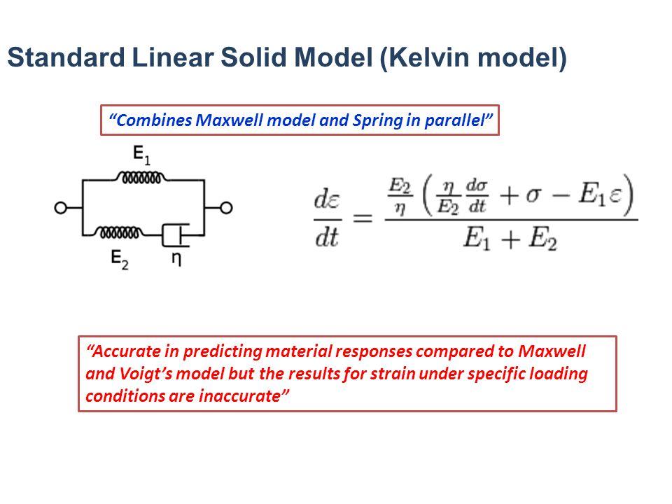 Standard Linear Solid Model (Kelvin model)