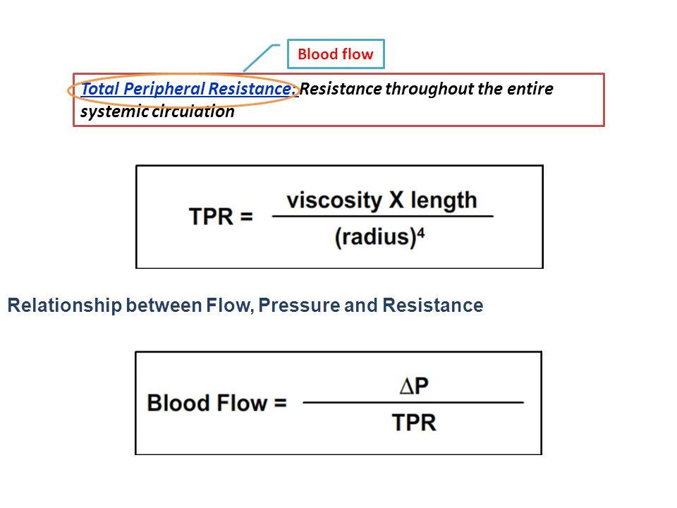 Relationship between Flow, Pressure and Resistance
