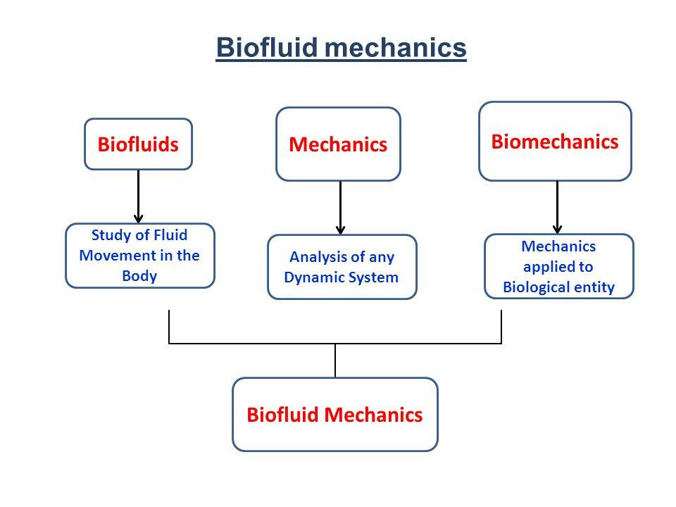 Biofluid mechanics Biomechanics Mechanics Biofluids Biofluid Mechanics