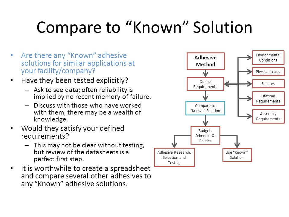 Compare to Known Solution