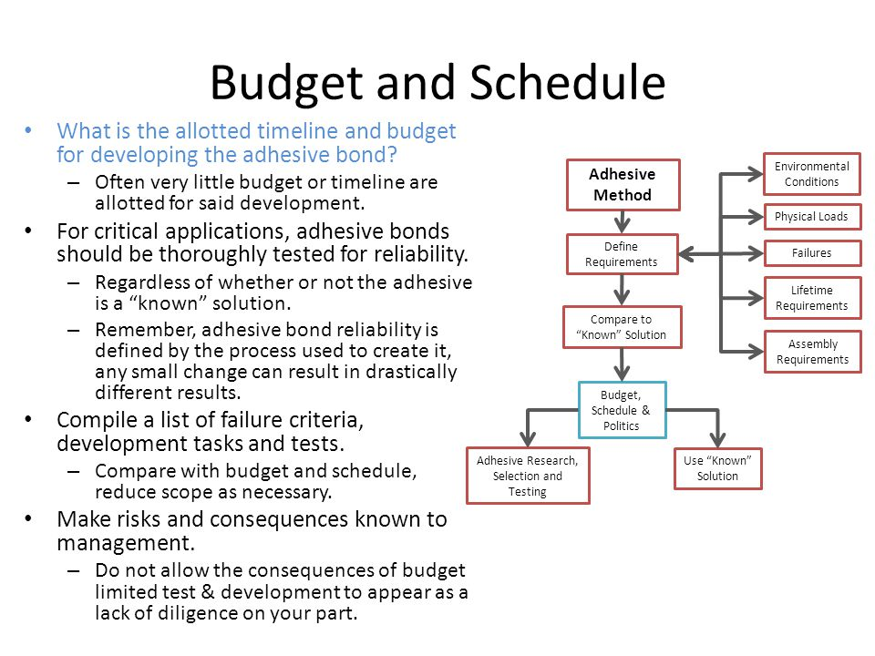Budget and Schedule What is the allotted timeline and budget for developing the adhesive bond