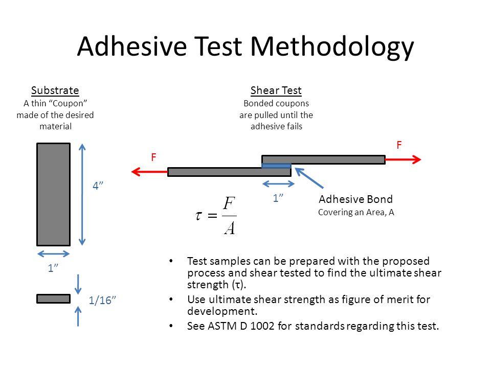 Adhesive Test Methodology