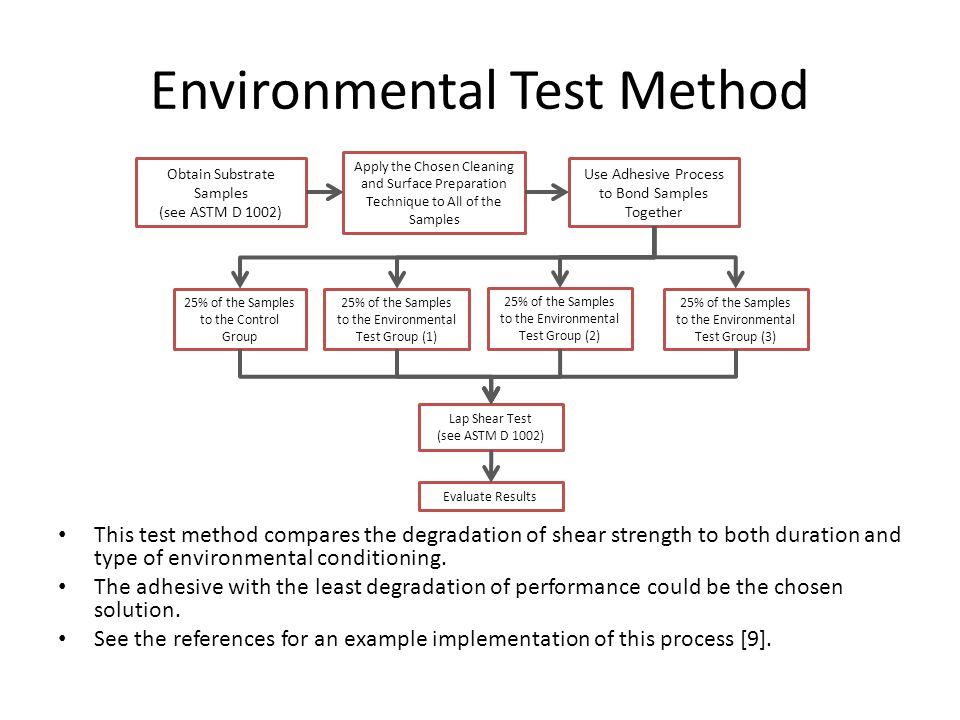 Environmental Test Method
