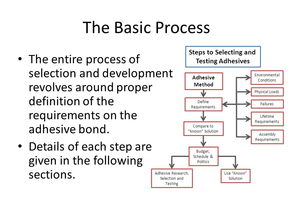 The Basic Process Steps to Selecting and. Testing Adhesives.