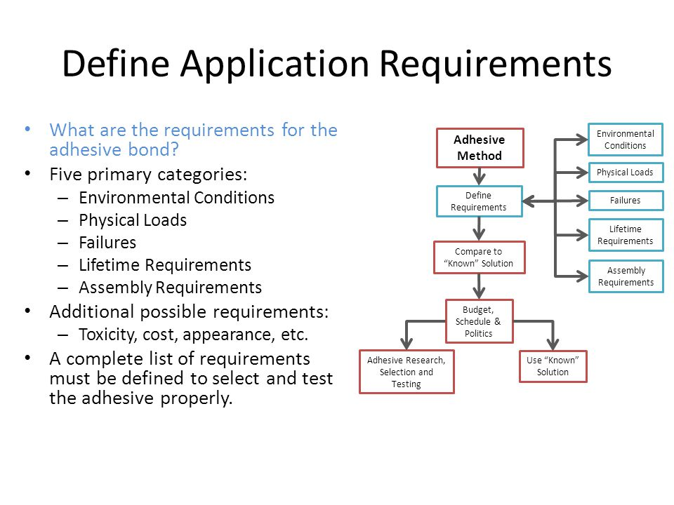 Define Application Requirements