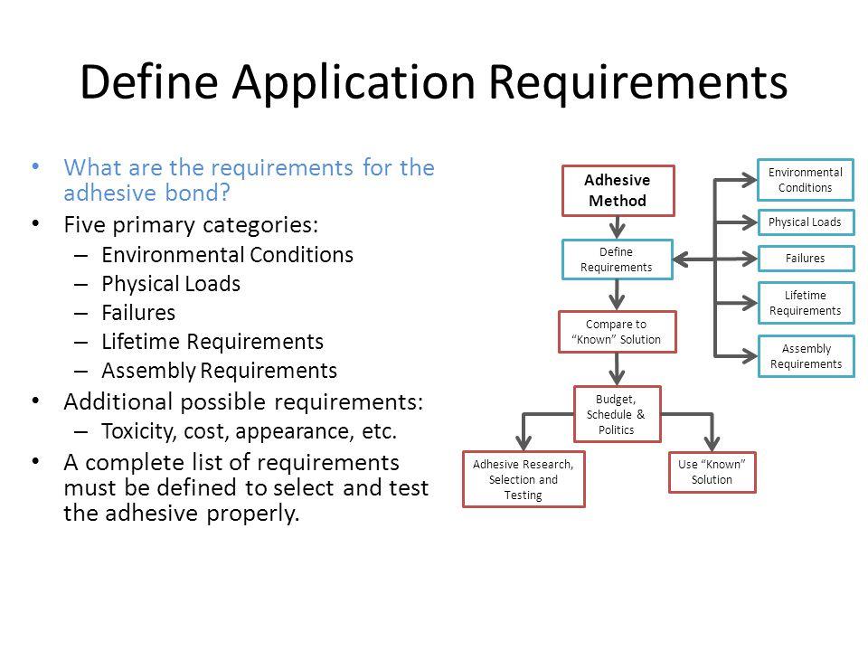 Define Application Requirements