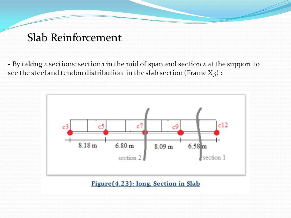 Slab Reinforcement