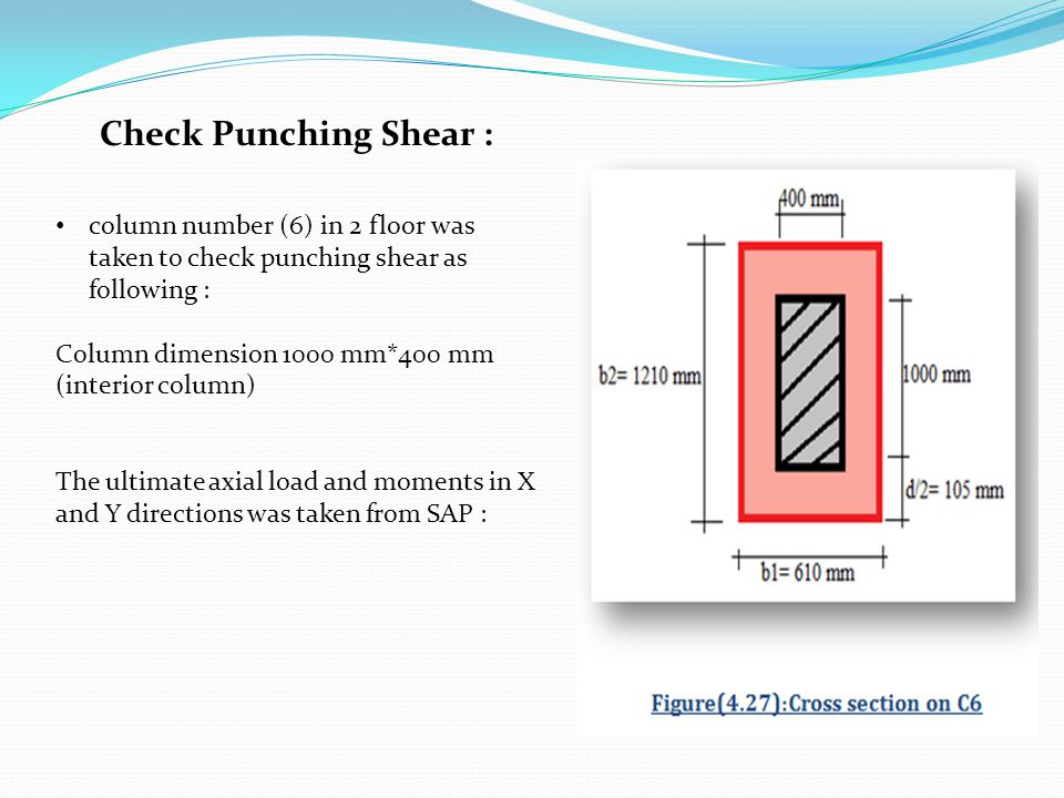 Check Punching Shear : column number (6) in 2 floor was taken to check punching shear as following :