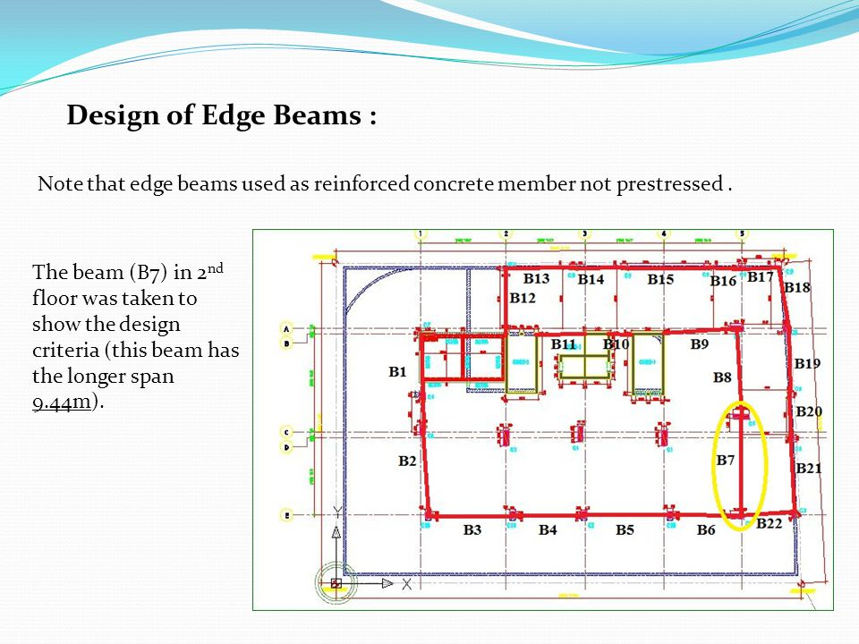 Design of Edge Beams : Note that edge beams used as reinforced concrete member not prestressed .