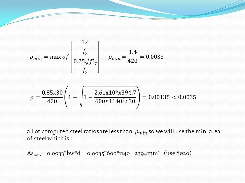 𝜌 𝑚𝑖𝑛 = max 𝑜𝑓 1.4 𝑓 𝑦 0.25 𝑓′ 𝑐 𝑓 𝑦 𝜌 𝑚𝑖𝑛 = 1.4 420 =0.0033.