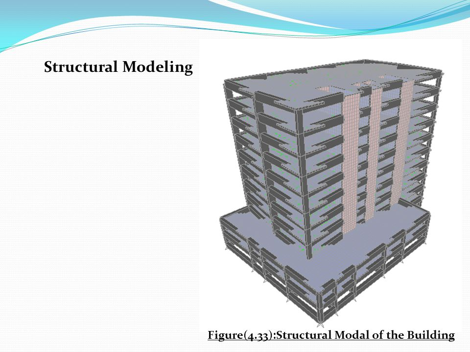Structural Modeling Figure(4.33):Structural Modal of the Building