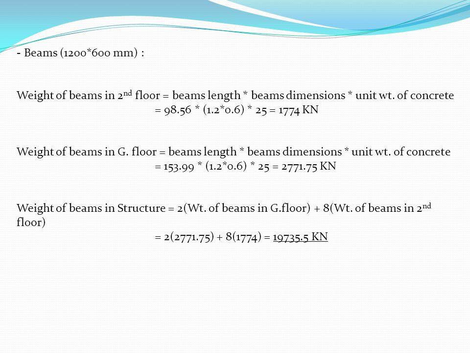 - Beams (1200*600 mm) : Weight of beams in 2nd floor = beams length * beams dimensions * unit wt. of concrete.