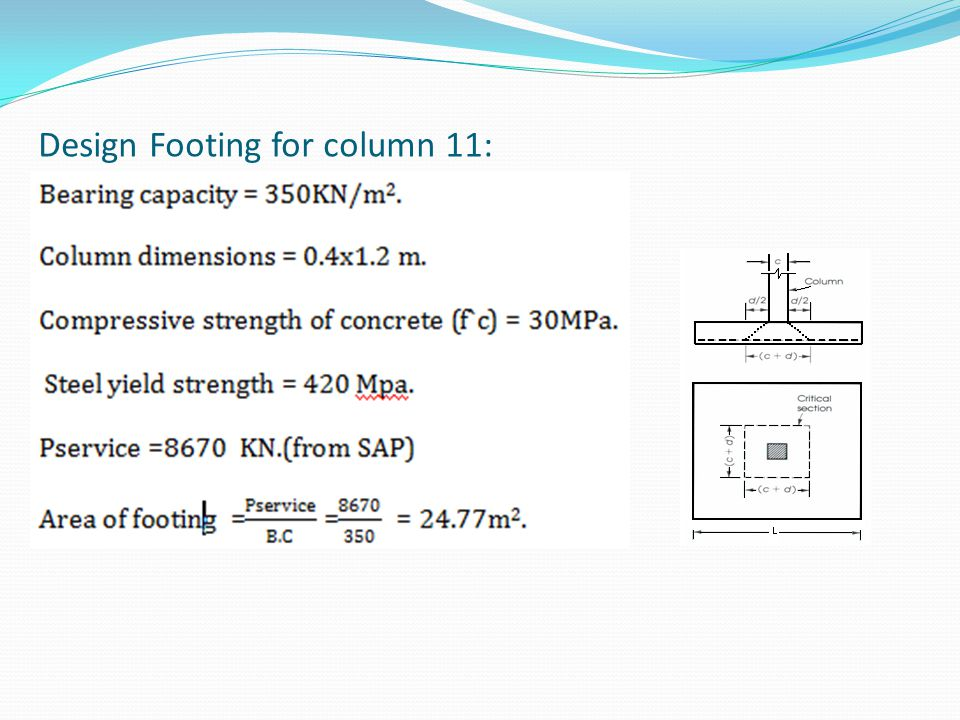 Design Footing for column 11: