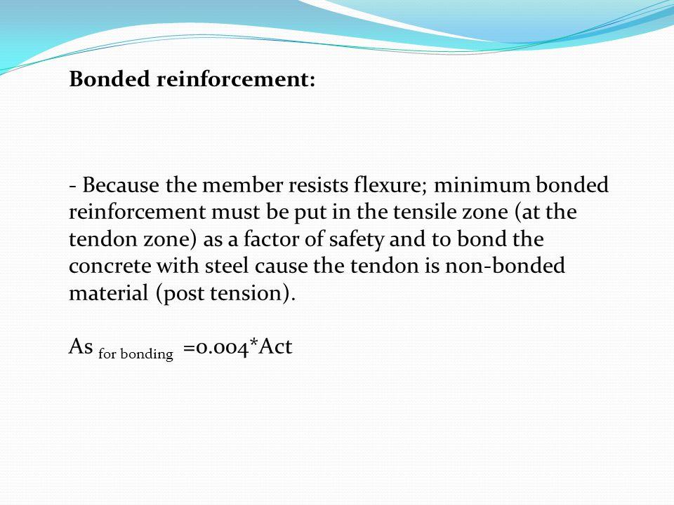 Bonded reinforcement: