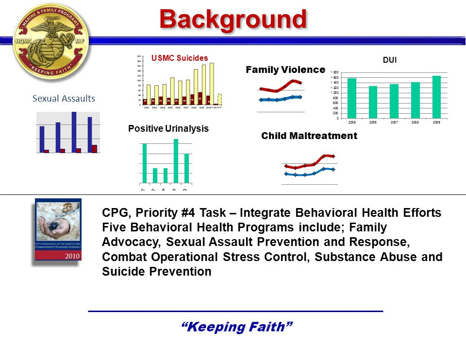 Background CPG, Priority #4 Task – Integrate Behavioral Health Efforts
