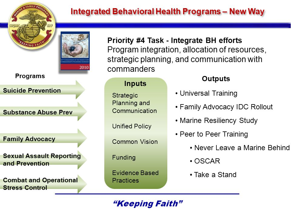 Integrated Behavioral Health Programs – New Way