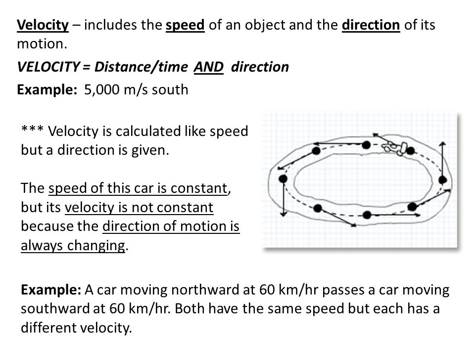 Velocity – includes the speed of an object and the direction of its motion.