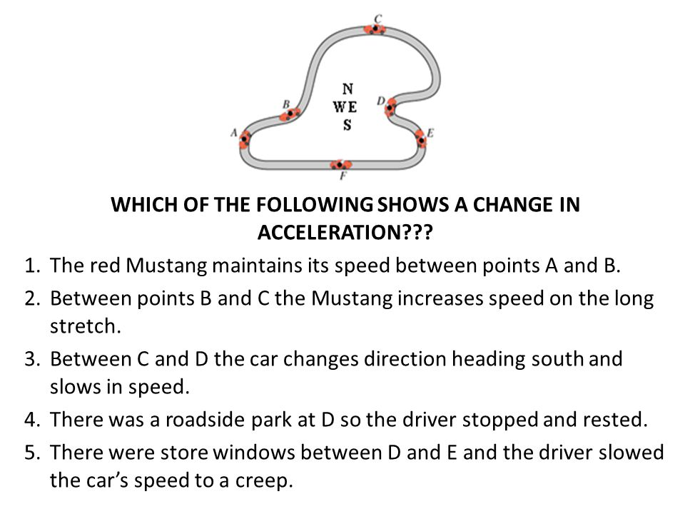 WHICH OF THE FOLLOWING SHOWS A CHANGE IN ACCELERATION