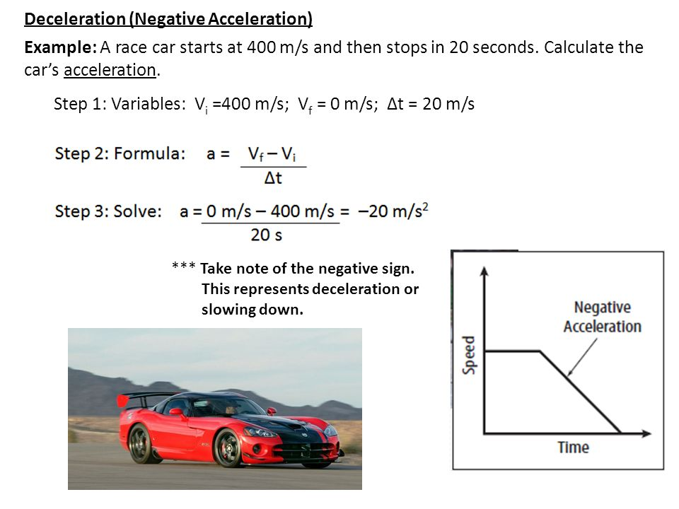 Deceleration (Negative Acceleration)