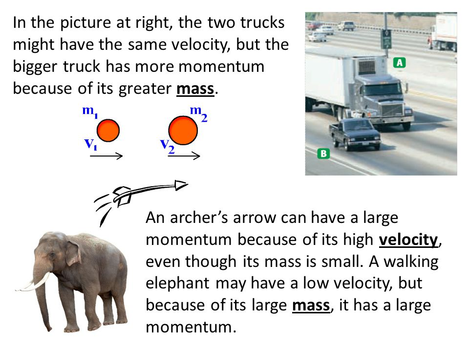 In the picture at right, the two trucks might have the same velocity, but the bigger truck has more momentum because of its greater mass.
